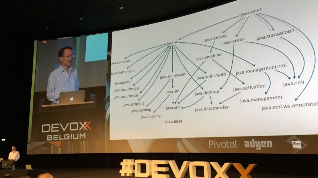 DEVOXX Belgium - Topic Java