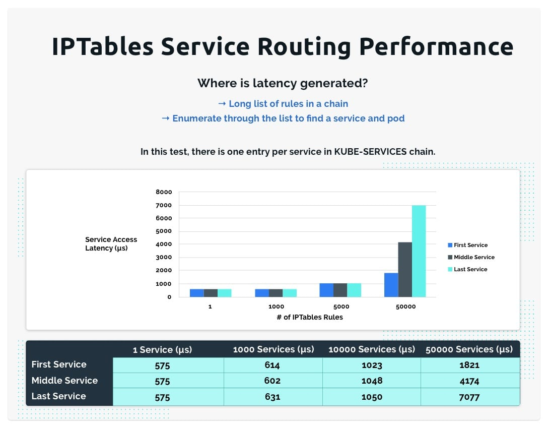 Why We Switched to Cilium | Cluster Networking | MobiLab Blog