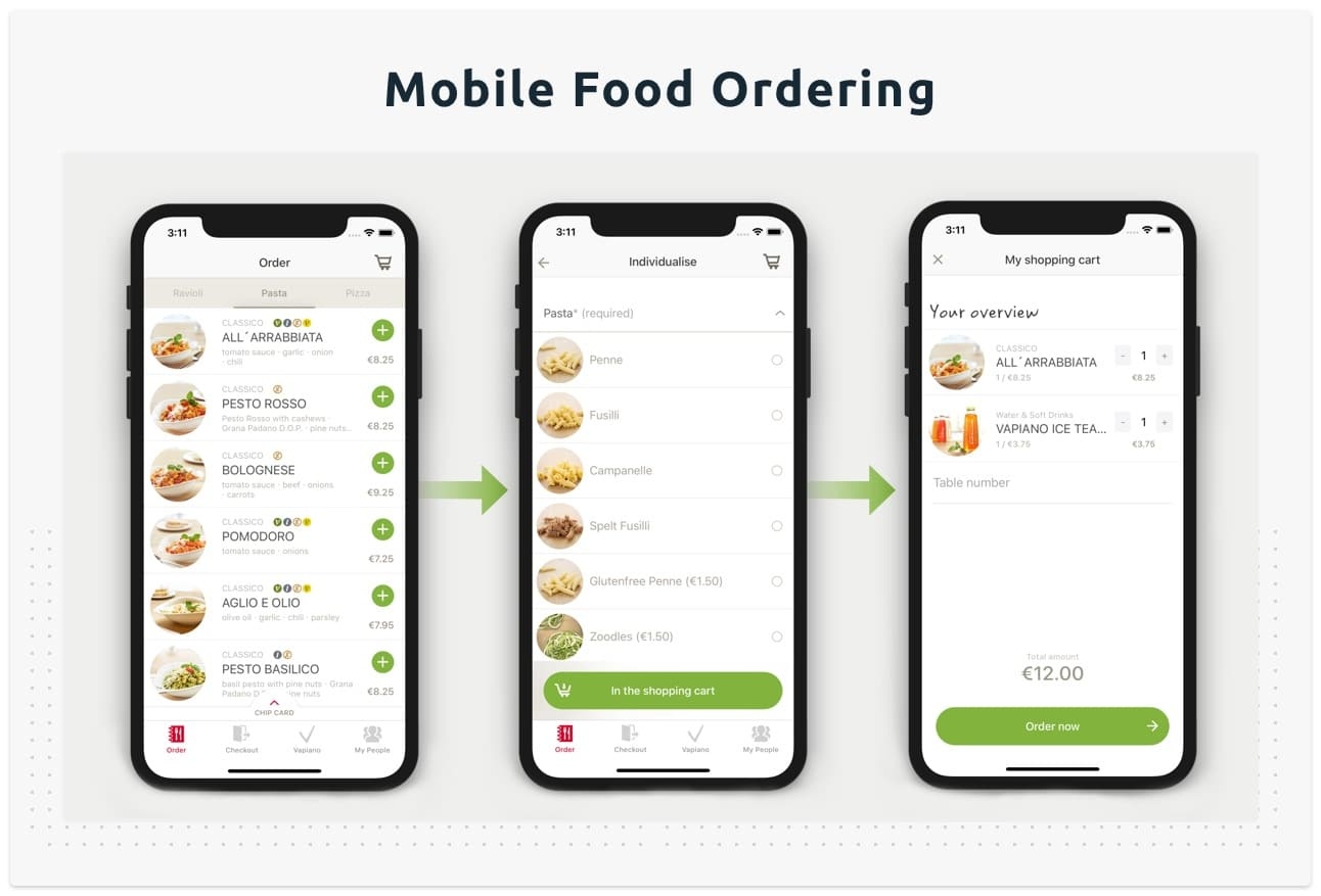 Mobile Food Ordering App for Vapiano
