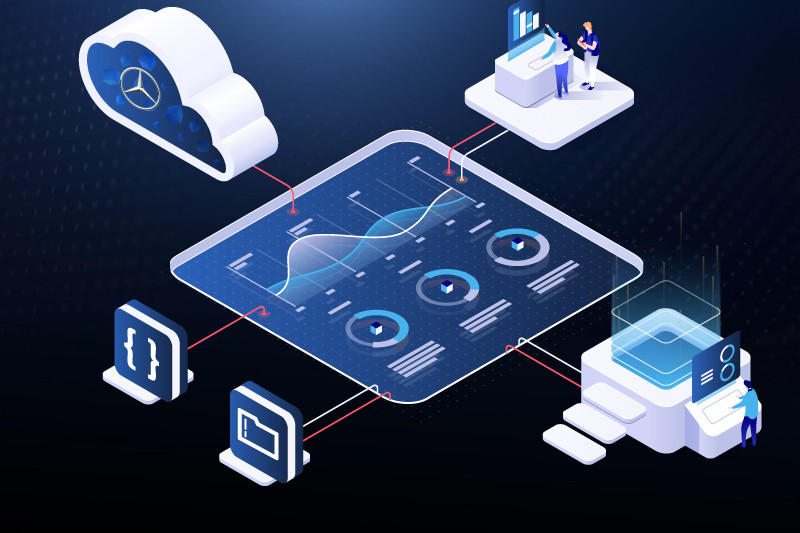 Cloud Infrastructure - Cloudmobility for DAIMLER | MobiLab