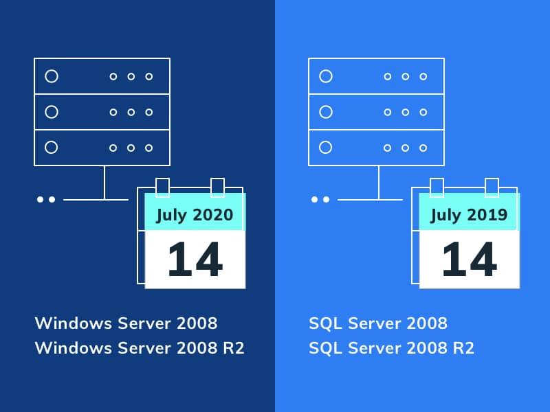 Windows Server - Security Update 2008